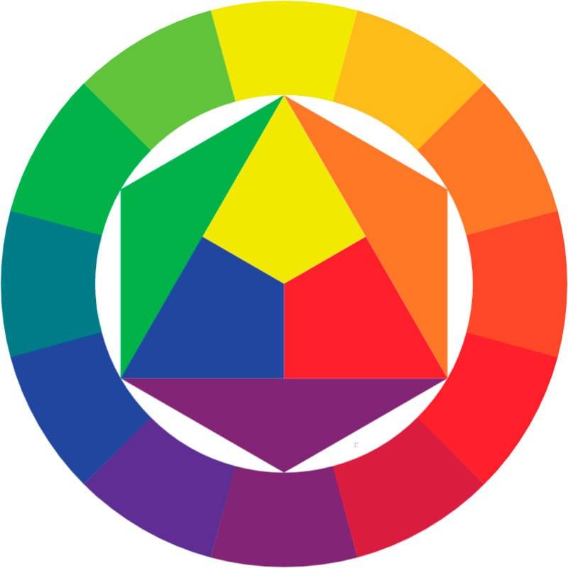 skills-comunicazione-senigallia-blog-la-palette-dei-sogni